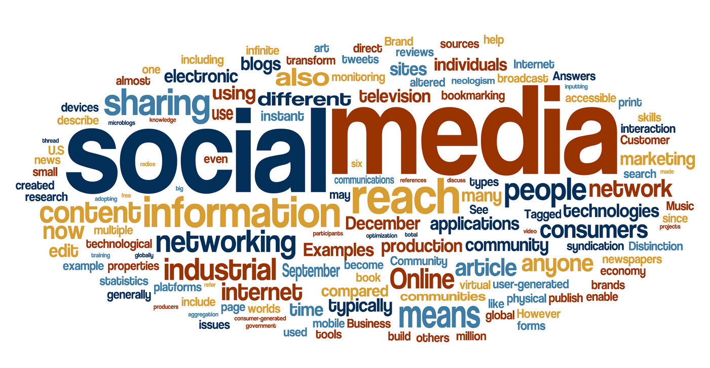 social media marketing a waste of time